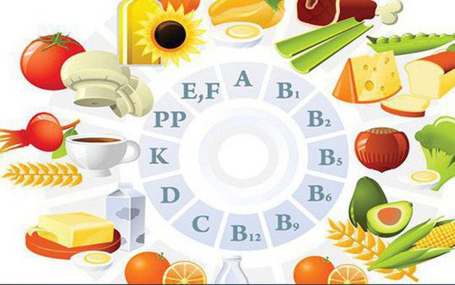 bo-sung-day-du-cac-vitamin-nhu-vitamin-E-vitamin-A-vitamin-C